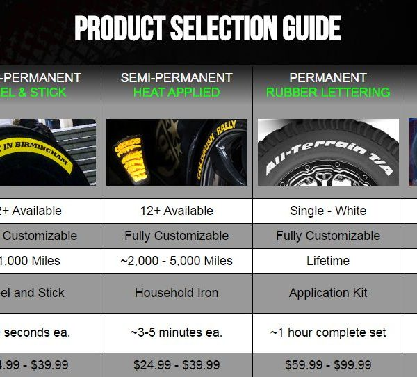 Tire Stickers Product Selection Guide