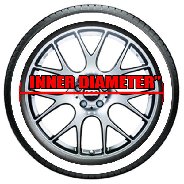 inner diameter